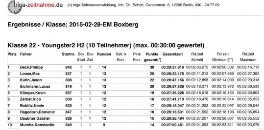 EM-2015 Boxberg: YOUNGSTER 2 (Heat 2)