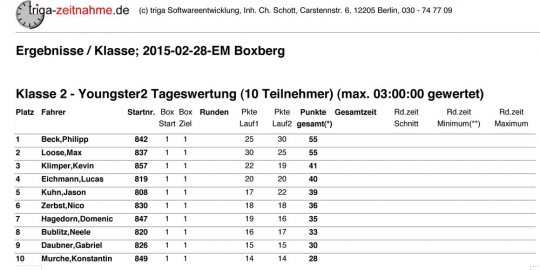 EM-2015 Boxberg: YOUNGSTER 2 (Tageswertung)