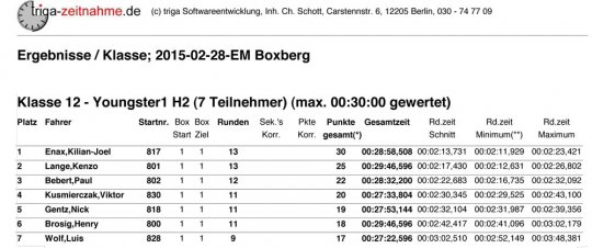 EM-2015 Boxberg: YOUNGSTER 1 (Heat 2)