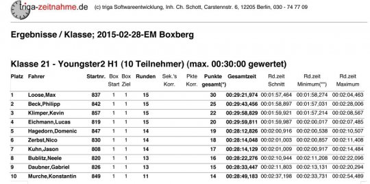 EM-2015 Boxberg: YOUNGSTER 2 (Heat 1)