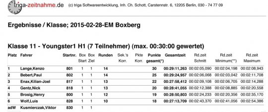 EM-2015 Boxberg: YOUNGSTER 1 (Heat 1)