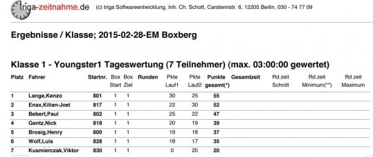EM-2015 Boxberg: Youngster 1 (Tageswertung)